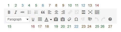 The WordPress Toolbar